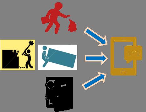 SmartSafe: Các cảnh báo
